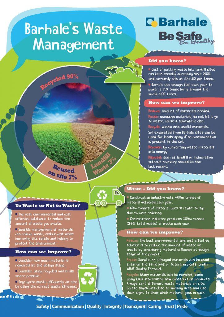 Barhale's Waste Management 2017