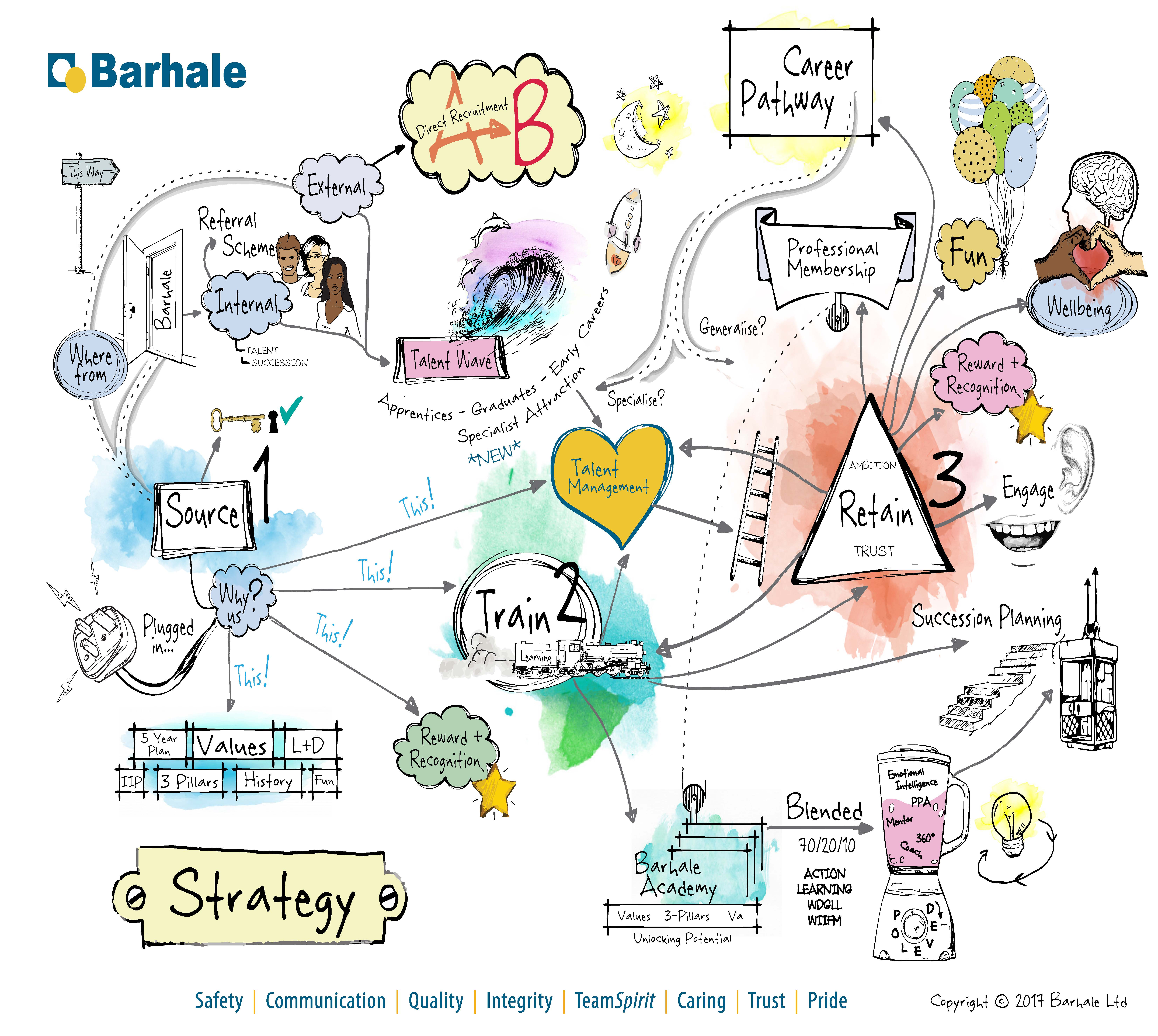 Mentoring-strategy-diagram-sketch5